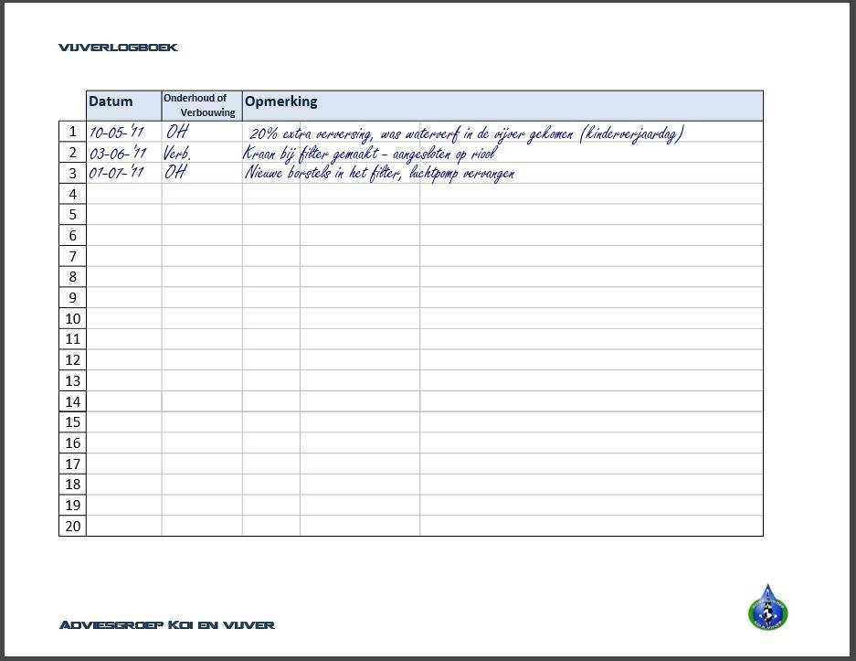 logboek Adviesgroep Koi en vijver - pagina onderhoud