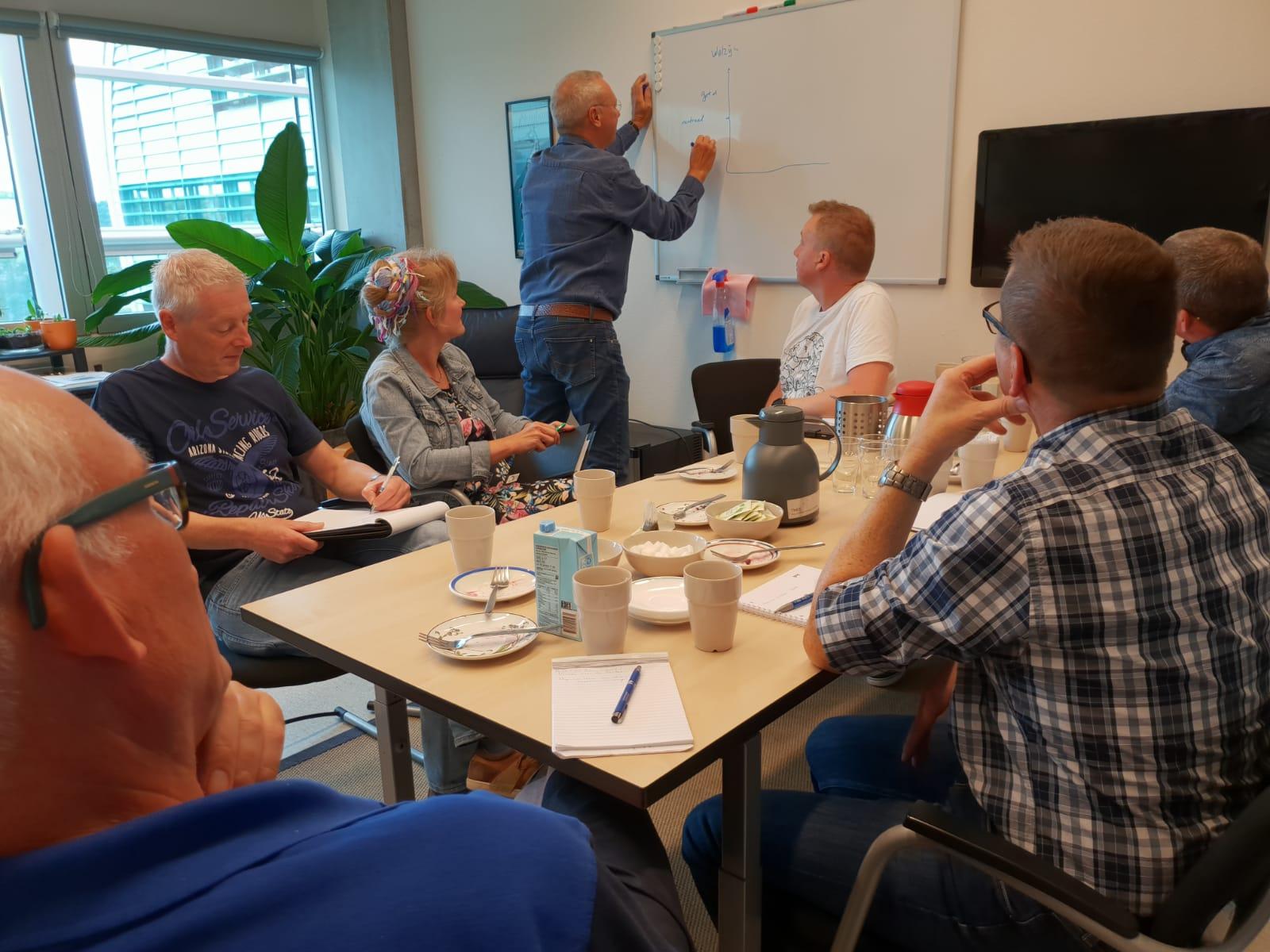 Aan de koffietafel bij Prof. Dr. G. Flik